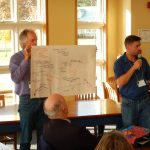 """Presenting our table's """"future points"""" at the forum on the future of the Chats Falls Park"""