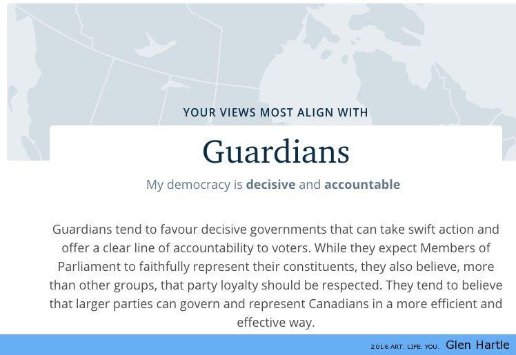 MyDemocracy.ca survey