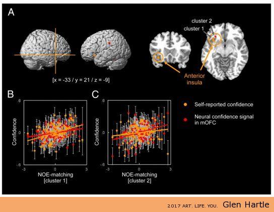 "Interesting read: ""A neural link between affective understanding and interpersonal attraction"""