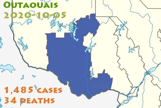 Outaouais & COVID