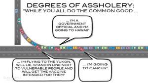 Degrees Of Assholery