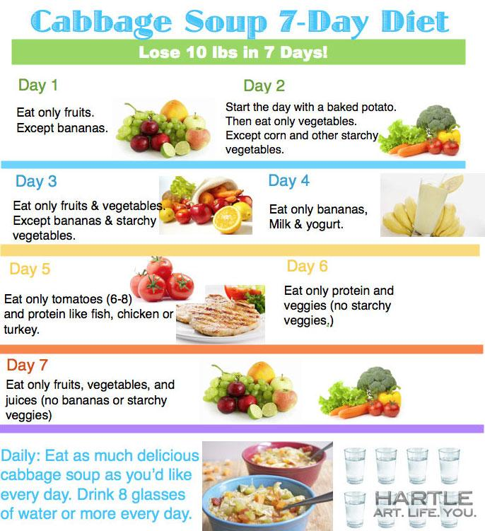 Detox ~ let's do this!