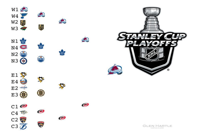 It's NHL Playoff prediction time!