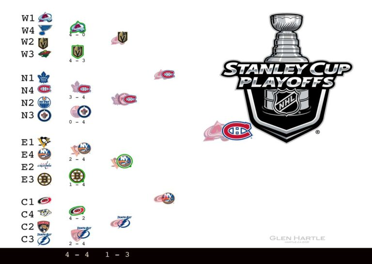 Eeeesh … 5 for 12 after 2 rounds … I'm not very good at this – Go Habs Go!